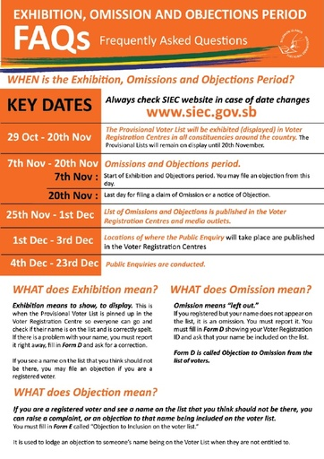 Exhibition, Omission and Objections Period - Frequently Asked Questions
