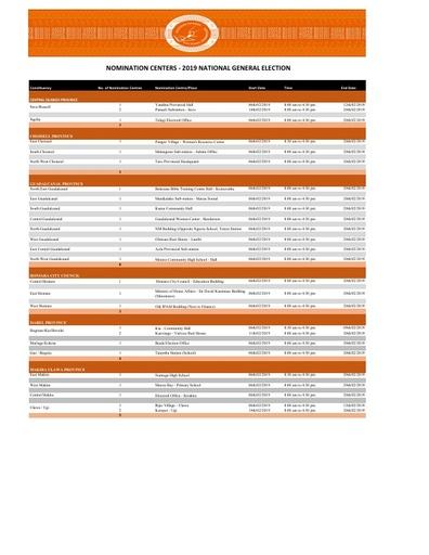 Nomination Centres Candidate Handbook